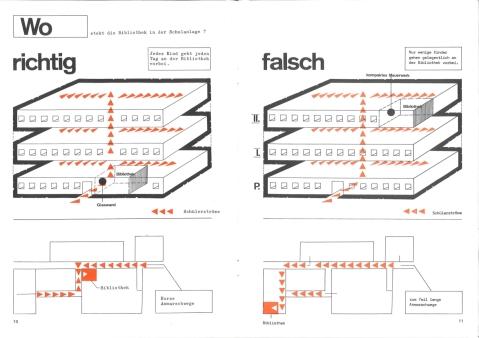 SchweizerBibliotheksdienst1973_Seite10_11