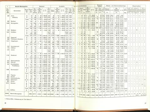 10JahreAargauischeSchulbibliotheken1944bis1954_1957_36